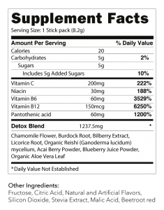 Nutritional Label for fenixDX